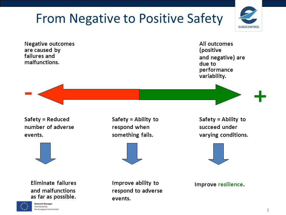 8 From Negative to Positive Safety Negative outcomes are caused by failures and malfunctions. All outcomes (positive and negative) are due to performa