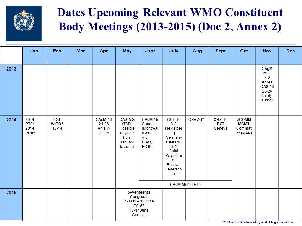 © World Meteorological Organization Dates Upcoming Relevant WMO Constituent Body Meetings (2013-2015) (Doc 2, Annex 2) JanFebMarAprMayJuneJulyAugSeptO