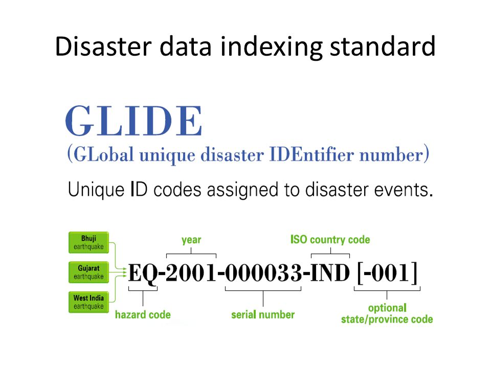 Disaster data indexing standard