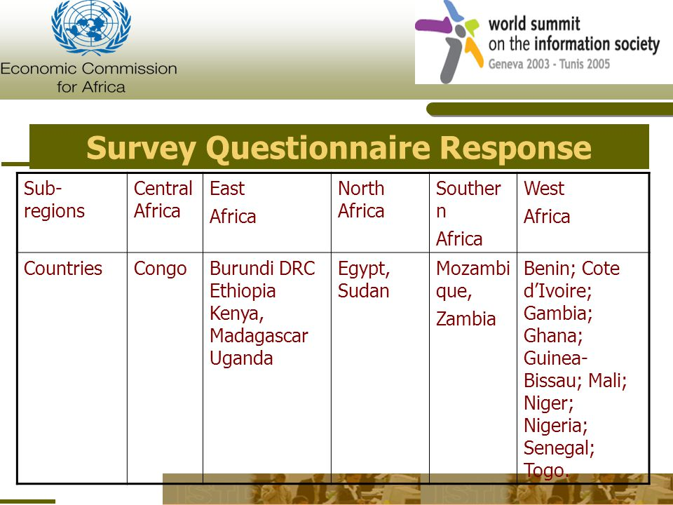 Survey Questionnaire Response Sub- regions Central Africa East Africa North Africa Souther n Africa West Africa CountriesCongoBurundi DRC Ethiopia Kenya, Madagascar Uganda Egypt, Sudan Mozambi que, Zambia Benin; Cote d'Ivoire; Gambia; Ghana; Guinea- Bissau; Mali; Niger; Nigeria; Senegal; Togo.