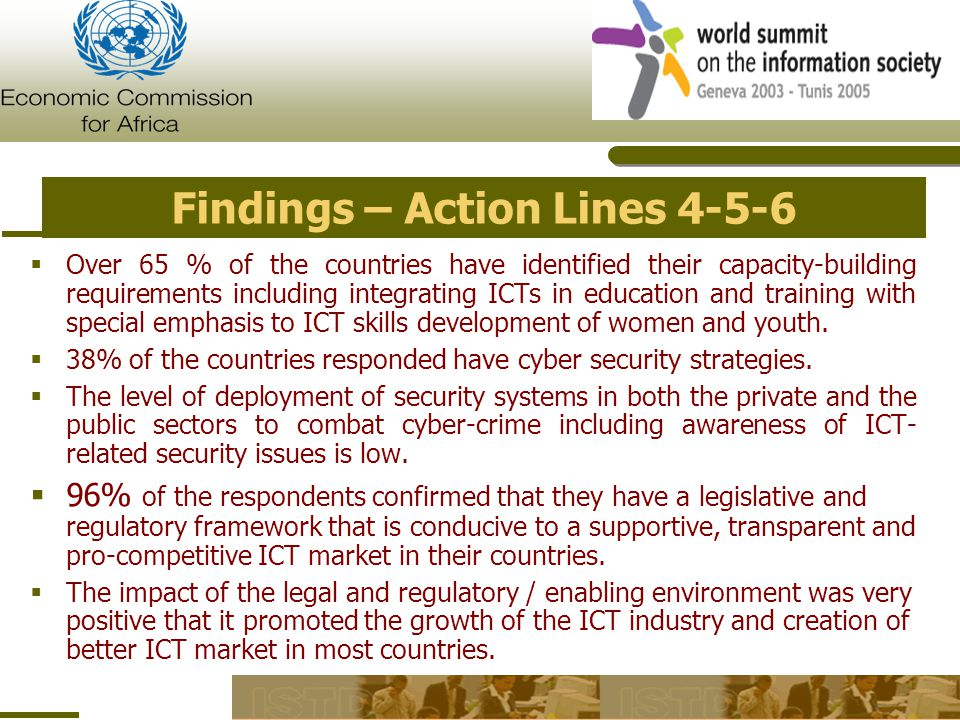 Findings – Action Lines 4-5-6  Over 65 % of the countries have identified their capacity-building requirements including integrating ICTs in education and training with special emphasis to ICT skills development of women and youth.