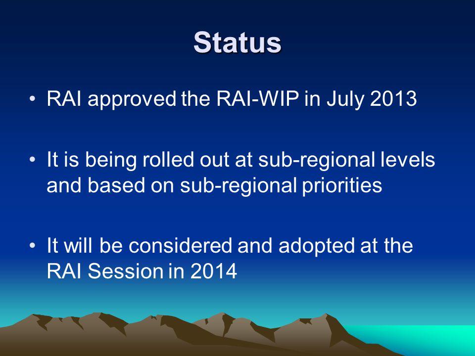 RAI WIGOS Governance and Working Structure RAI (Plus MG) Sub-Regional WIGOS Coordination Groups (SR-WCG) RA I WIGOS Working Body (TT-WIGOS approved) Sub-regional WIGOS Working Body (national focal points)