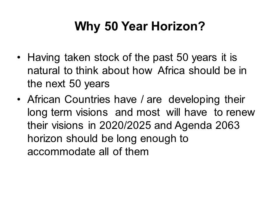 Why 50 Year Horizon.