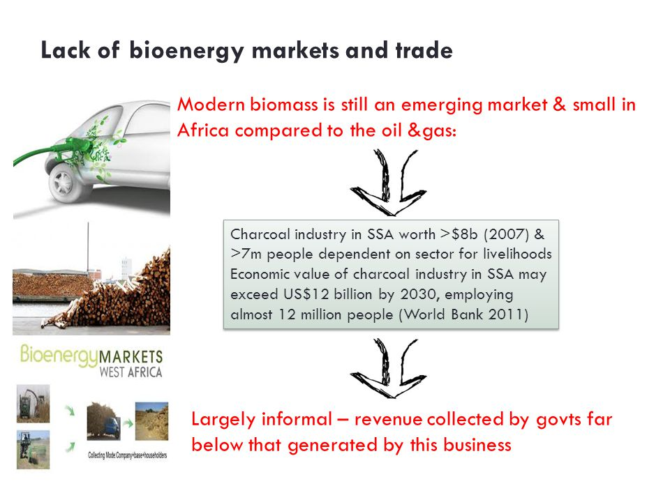Lack of bioenergy markets and trade Modern biomass is still an emerging market & small in Africa compared to the oil &gas: Charcoal industry in SSA worth >$8b (2007) & >7m people dependent on sector for livelihoods Economic value of charcoal industry in SSA may exceed US$12 billion by 2030, employing almost 12 million people (World Bank 2011) Charcoal industry in SSA worth >$8b (2007) & >7m people dependent on sector for livelihoods Economic value of charcoal industry in SSA may exceed US$12 billion by 2030, employing almost 12 million people (World Bank 2011) Largely informal – revenue collected by govts far below that generated by this business
