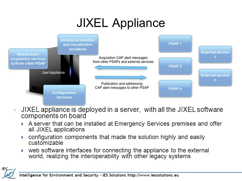 Intelligence for Environment and Security – IES Solutions http://www.iessolutions.eu JIXEL Appliance  JIXEL appliance is deployed in a server, with a