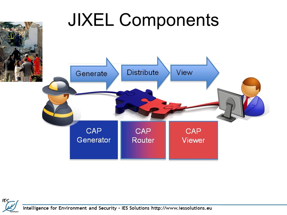 Intelligence for Environment and Security – IES Solutions http://www.iessolutions.eu JIXEL Components