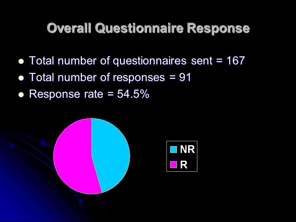 Overall Questionnaire Response Total number of questionnaires sent = 167 Total number of questionnaires sent = 167 Total number of responses = 91 Tota