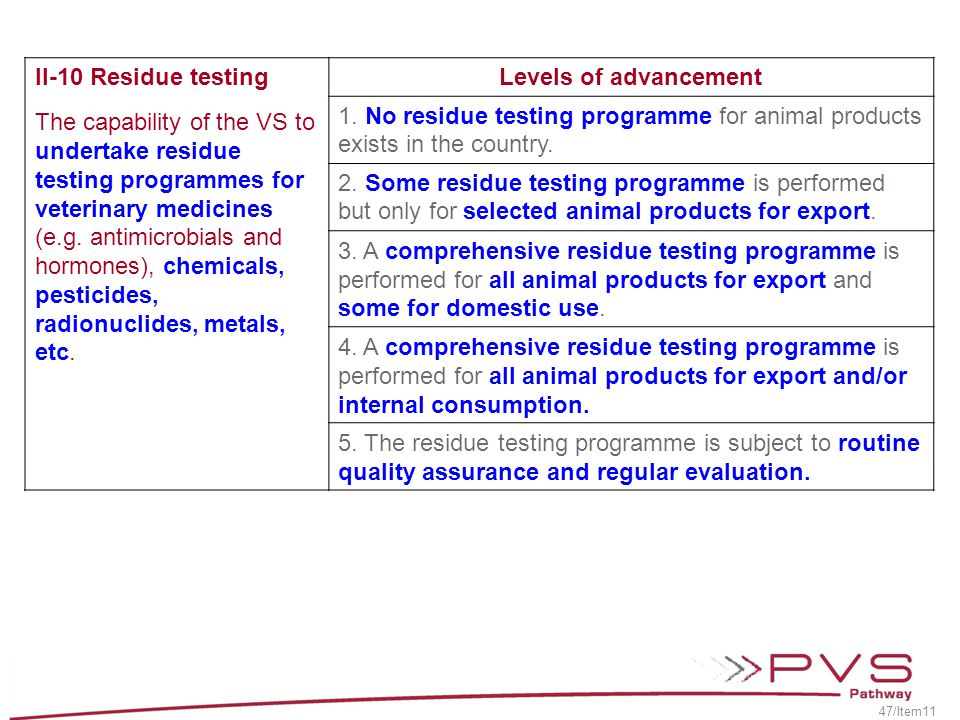 II-10 Residue testing The capability of the VS to undertake residue testing programmes for veterinary medicines (e.g. antimicrobials and hormones), ch