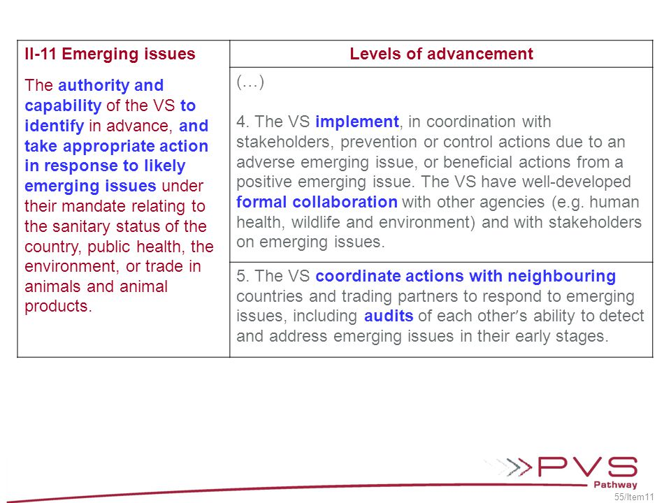 II-11 Emerging issues The authority and capability of the VS to identify in advance, and take appropriate action in response to likely emerging issues
