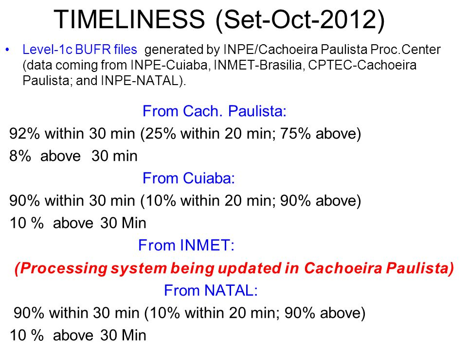 AAPP VERSION Cuiaba - INPE: 7.3 (latest) Cachoeira Paulista - INPE: 7.3 (latest) Brasilia-INMET: 7.3 (latest) - processing computer being shipped from INPE NATAL – INPE : 7.3 (latest) FUNCEME: 6.8 Present efforts (7.3): OPS-LRS; XERCES, IFFTW libraries being installed for subsequent testing