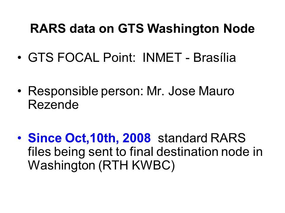 RARS data on GTS Washington Node GTS FOCAL Point: INMET - Brasília Responsible person: Mr.