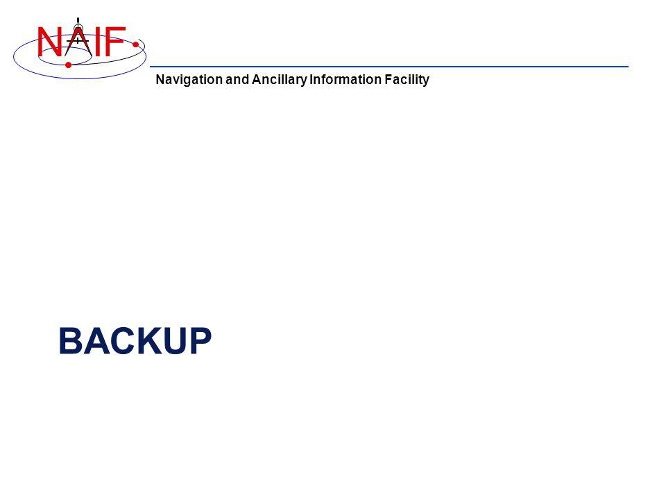 Navigation and Ancillary Information Facility NIF BACKUP