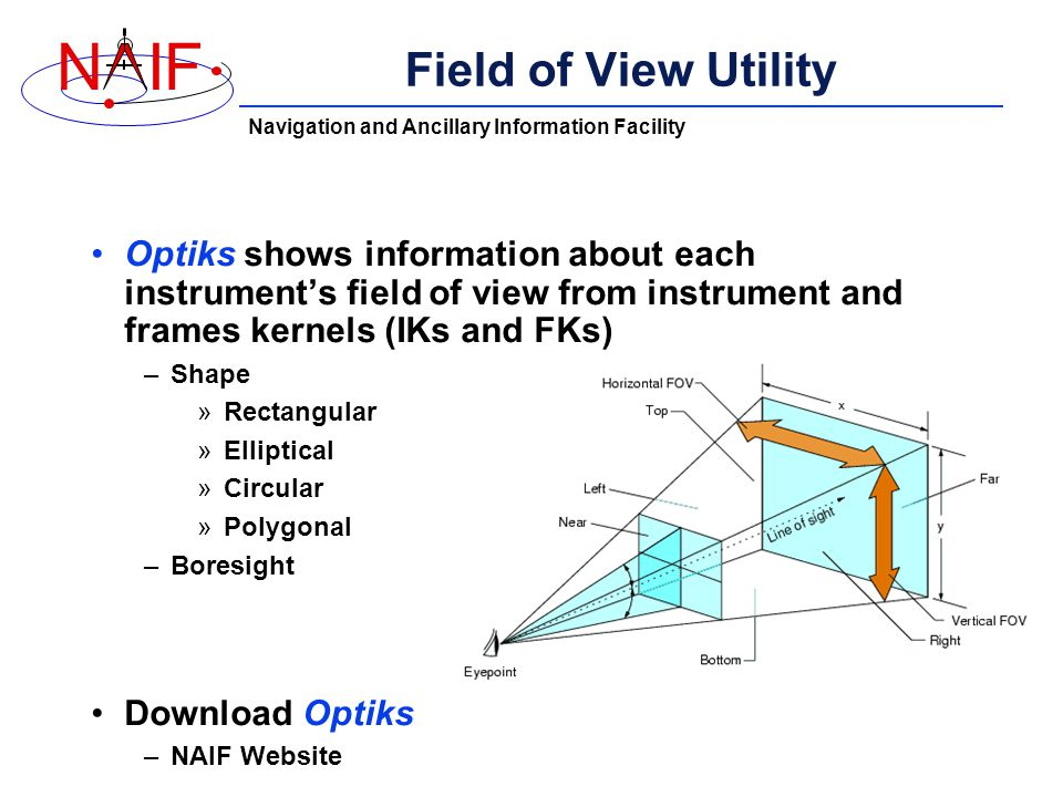 Navigation and Ancillary Information Facility NIF IK Examples – NAIF Website Visit the NAIF website for examples of real mission IKs: http://naif.jpl.nasa.gov/naif/data.html