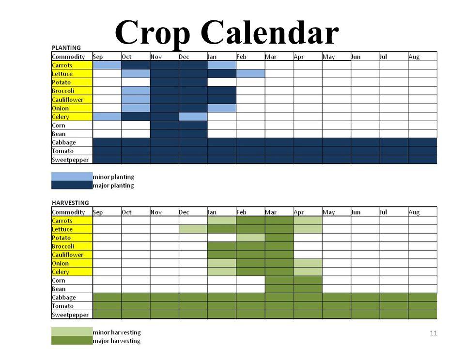 Crop Calendar 11