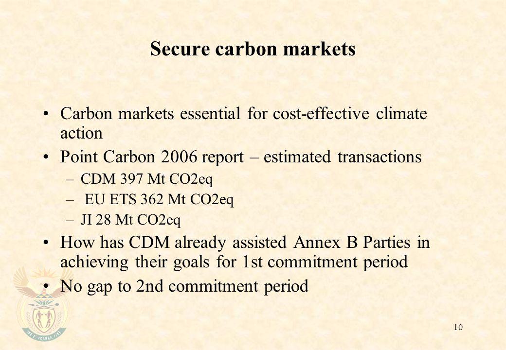 10 Secure carbon markets Carbon markets essential for cost-effective climate action Point Carbon 2006 report – estimated transactions –CDM 397 Mt CO2e