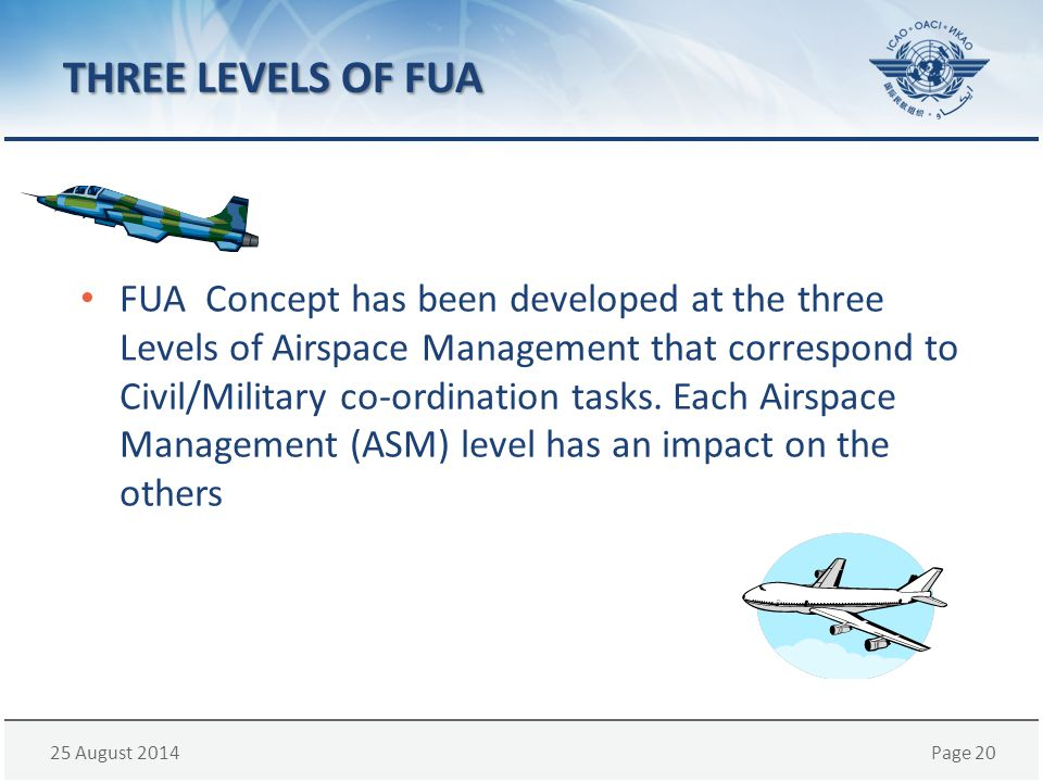 25 August 2014Page 20 THREE LEVELS OF FUA FUA Concept has been developed at the three Levels of Airspace Management that correspond to Civil/Military