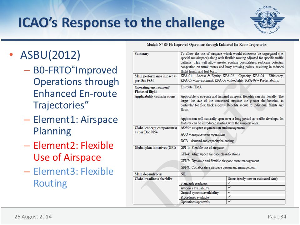 "25 August 2014Page 34 ICAO's Response to the challenge ASBU(2012) – B0-FRTO""Improved Operations through Enhanced En-route Trajectories"" – Element1: Ai"
