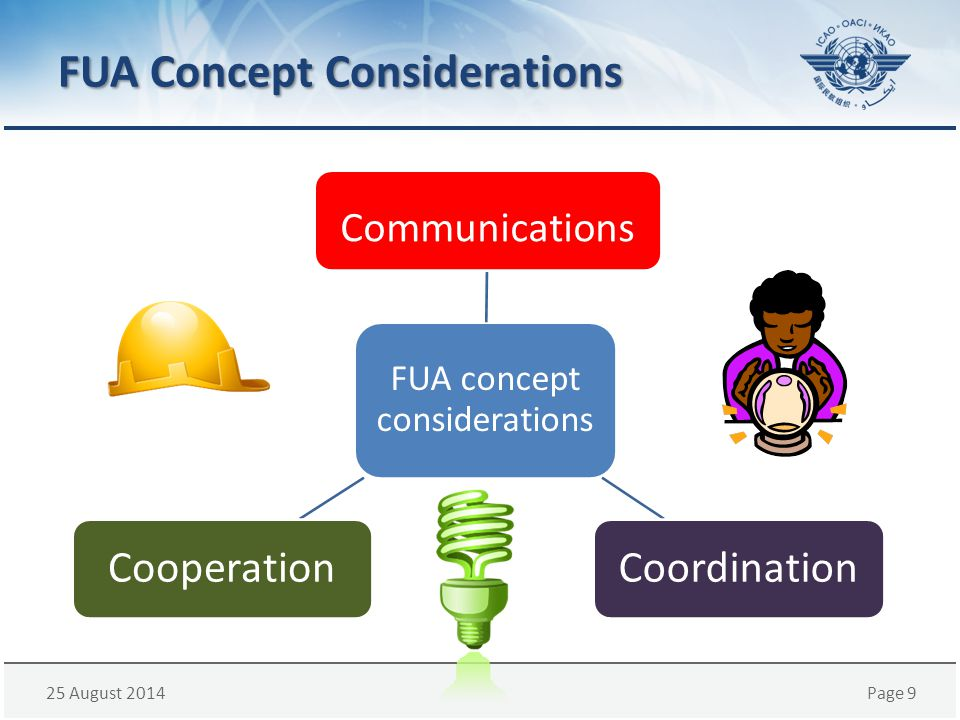 25 August 2014Page 9 FUA Concept Considerations FUA concept considerations Communications Coordination Cooperation