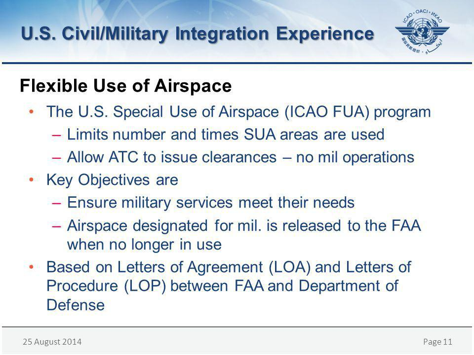 25 August 2014Page 11 Flexible Use of Airspace U.S.