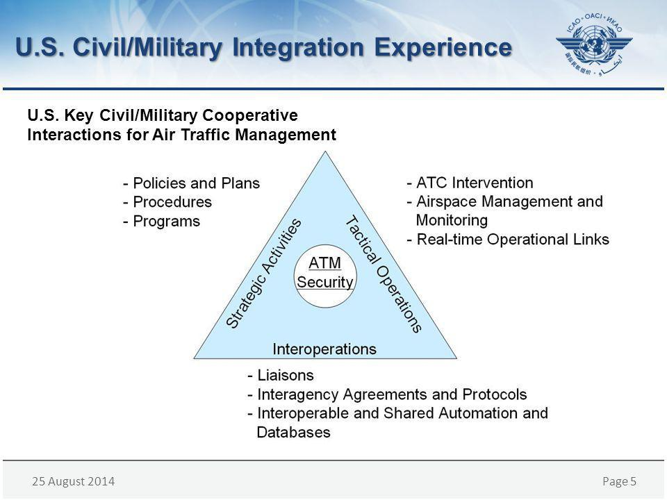 25 August 2014Page 6 Legislative Framework Federal Aviation Administration (FAA) Sole Authority for Airspace Management Regulate Civil and Military Operations National Defense Requirements In Consultation with Secretary of Defense Establish Areas for National Defense U.S.