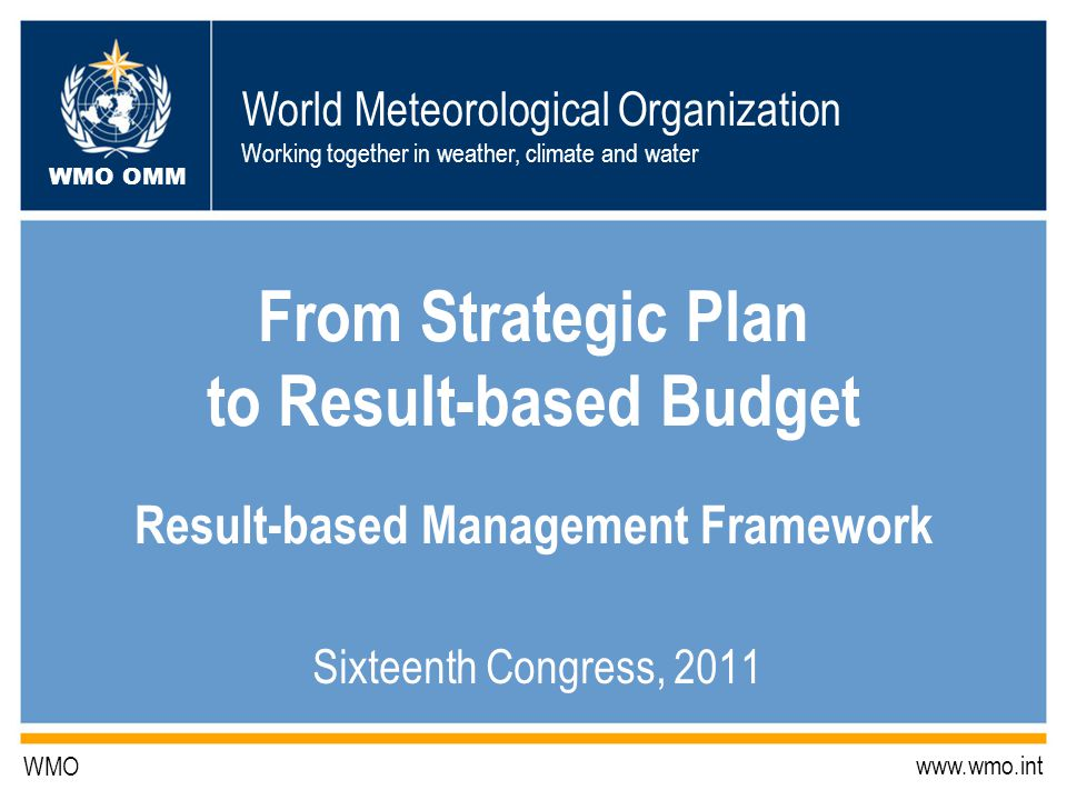 WMO OMM M& E Budget Operating Plan Strategic Plan Core activities Project proposals 2/3 regular voluntary 1/3 All constituent bodies & Secretariat WMO-wide result-based management WMO-wide building blocks