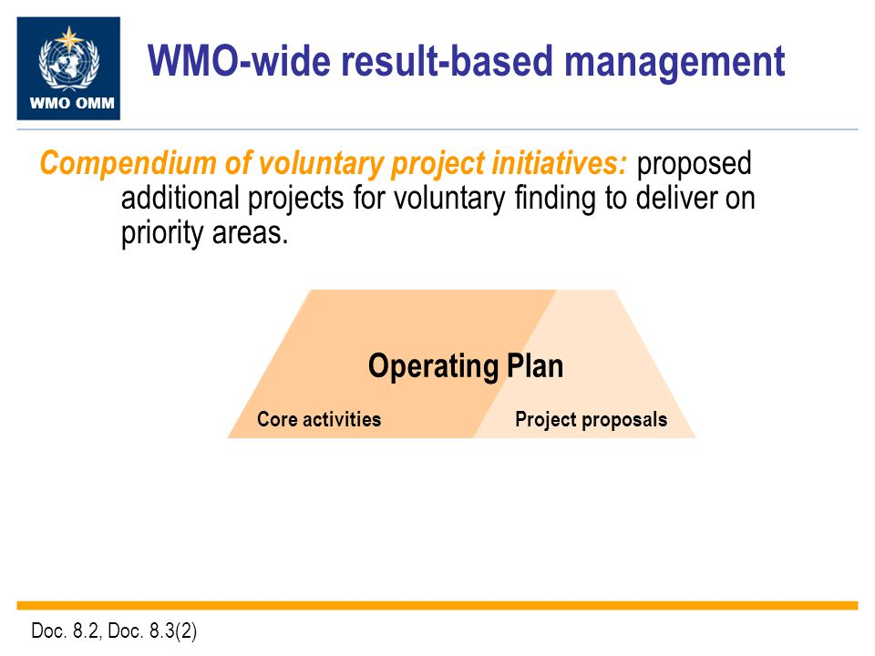WMO OMM Budget 2/3 regular voluntary 1/3 WMO-wide result-based management Results-based integrated budget: allocates financial resources, both regular and voluntary, corresponding to the Operating Plan, for delivering the Expected Results and priorities of Strategic Plan.
