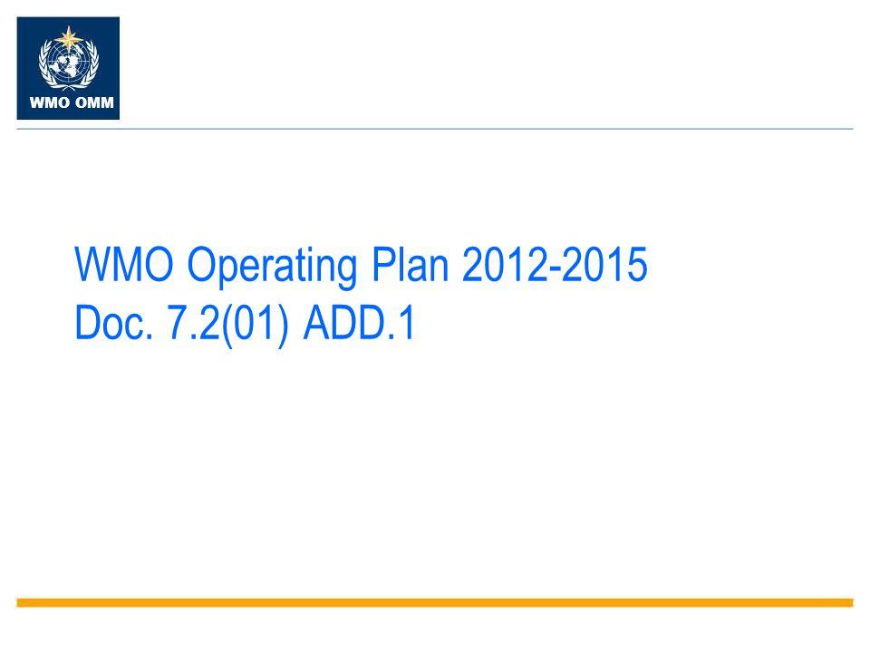 WMO OMM WMO Operating Plan 2012-2015 Doc. 7.2(01) ADD.1