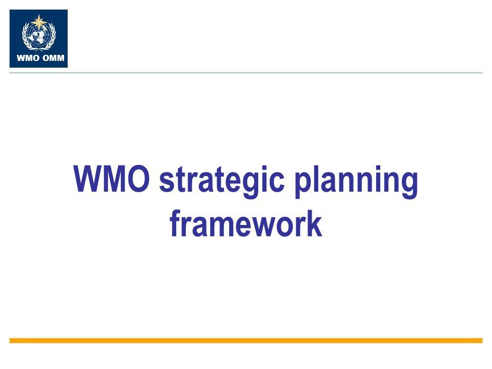 WMO OMM WMO strategic planning framework