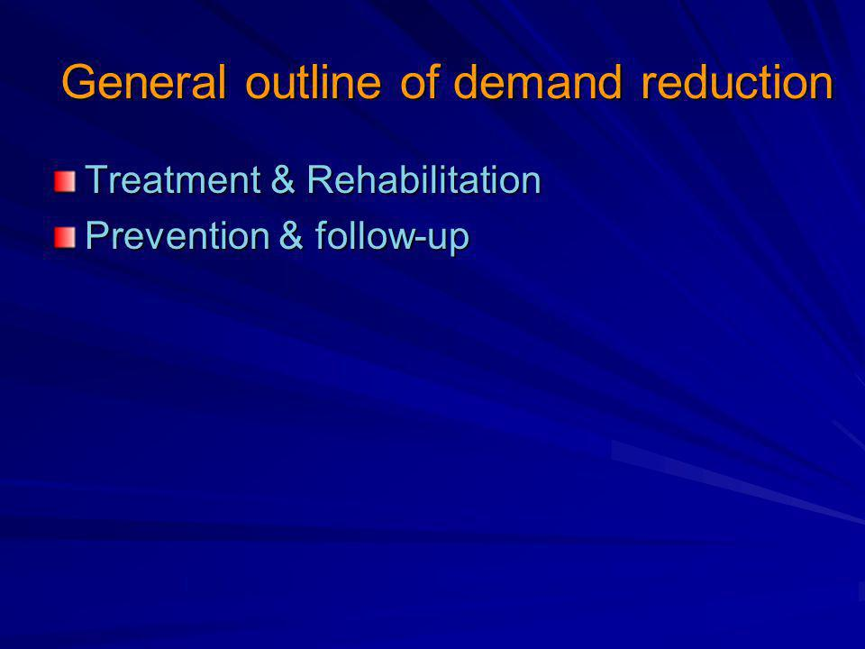 General outline of demand reduction Treatment & Rehabilitation Prevention & follow-up