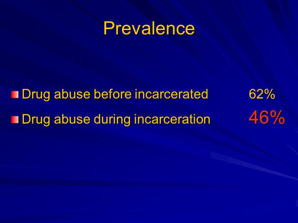 Prevalence Drug abuse before incarcerated62% Drug abuse during incarceration 46%