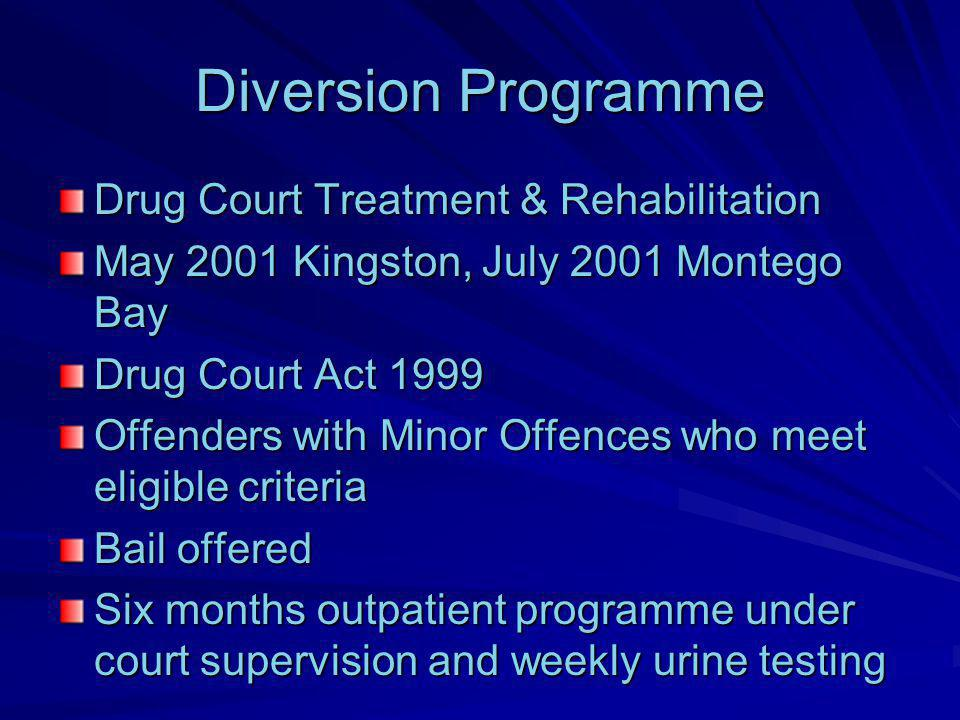 Diversion Programme Drug Court Treatment & Rehabilitation May 2001 Kingston, July 2001 Montego Bay Drug Court Act 1999 Offenders with Minor Offences who meet eligible criteria Bail offered Six months outpatient programme under court supervision and weekly urine testing