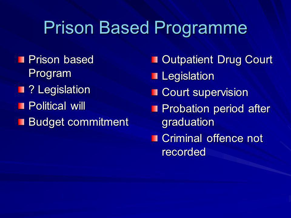 Prison Based Programme Prison based Program ? Legislation Political will Budget commitment Outpatient Drug Court Legislation Court supervision Probati