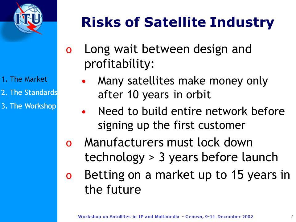 8 Workshop on Satellites in IP and Multimedia - Geneva, 9-11 December 2002 World Satellite Services Revenue 1.