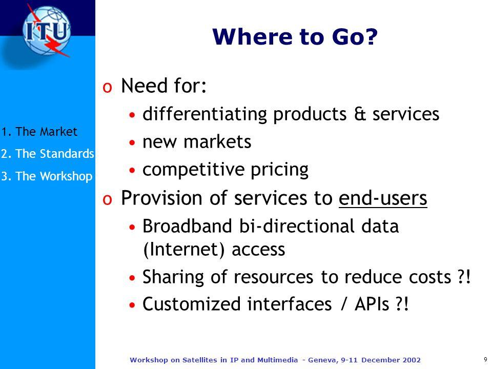 10 Workshop on Satellites in IP and Multimedia - Geneva, 9-11 December 2002 What is Being Done in ITU-T.