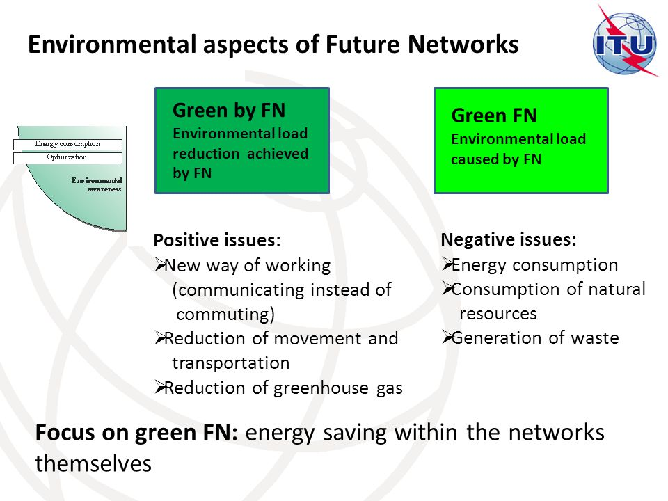 Environmental aspects of Future Networks Green by FN Environmental load reduction achieved by FN Green FN Environmental load caused by FN Positive issues:  New way of working (communicating instead of commuting)  Reduction of movement and transportation  Reduction of greenhouse gas Negative issues:  Energy consumption  Consumption of natural resources  Generation of waste Focus on green FN: energy saving within the networks themselves