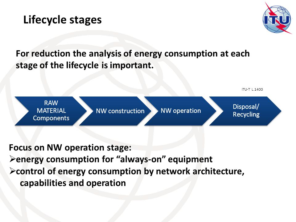Lifecycle stages For reduction the analysis of energy consumption at each stage of the lifecycle is important.