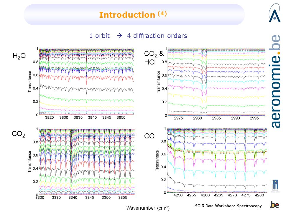 SOIR Data Workshop: Spectroscopy CO 2 H2OH2O CO 2 & HCl CO Wavenumber (cm -1 ) 1 orbit  4 diffraction orders Introduction (4)