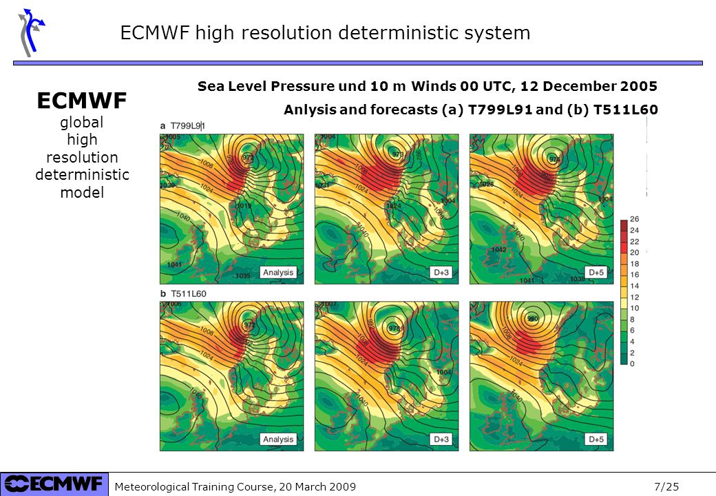 Meteorological Training Course, 20 March /25 ECMWF high resolution deterministic system Sea Level Pressure und 10 m Winds 00 UTC, 12 December 2005 Anlysis and forecasts (a) T799L91 and (b) T511L60 ECMWF global high resolution deterministic model