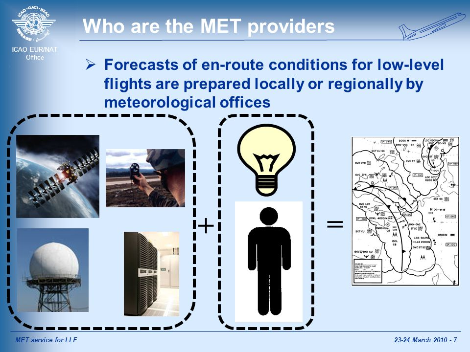 ICAO EUR/NAT Office Who are the MET providers  Forecasts of en-route conditions for low-level flights are prepared locally or regionally by meteorological offices MET service for LLF23-24 March 2010 - 7 + =