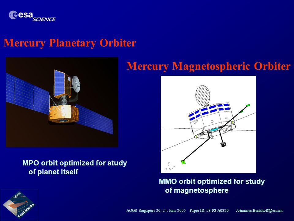 AOGS Singapore 20.-24. June 2005 Paper ID: 58-PS-A0320 Johannes.Benkhoff@esa.int Mercury Planetary Orbiter Mercury Magnetospheric Orbiter MMO orbit op