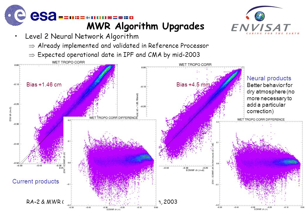 RA-2 & MWR CCVT – ESA/ESRIN – 25 to 27 March, 2003 MWR Algorithm Upgrades Level 2 Neural Network Algorithm  Already implemented and validated in Reference Processor  Expected operational date in IPF and CMA by mid-2003 Bias +1.46 cmBias +4.5 mm Neural products Better behavior for dry atmosphere (no more necessary to add a particular correction) Current products