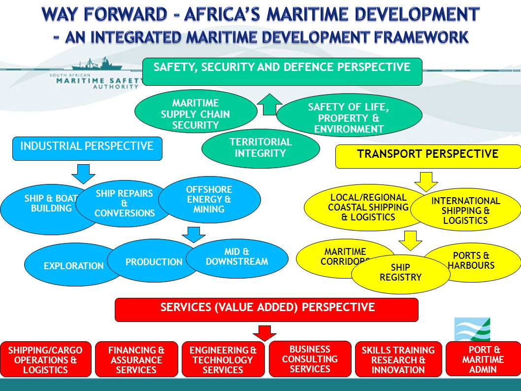 21 The current recession is offering the continent a unique opportunity to implement the African Maritime Charter through a comprehensive African Maritime Development Strategy, thereby positioning itself as a key maritime trade and shipping region, focussing on: Policy recognition and and developing of the regional African coastal shipping as part of the 'domestic' transport network planned COMPLETE with appropriate cargo consolidation hubs [hub and spokes] and intermodal maritime corridor s linked to inland regions Establishment of a continental short-sea-shipping strategy, enforceable through:  regional cabotage network (exclusive to African tonnage)  coastal trade policy to integrate the continent's coastal economies  serving to strengthen the state's capacity and capability to enforce safety, security and territorial integrity