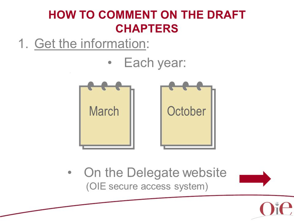 HOW TO COMMENT ON THE DRAFT CHAPTERS 1.Get the information: Each year: On the Delegate website (OIE secure access system) March October