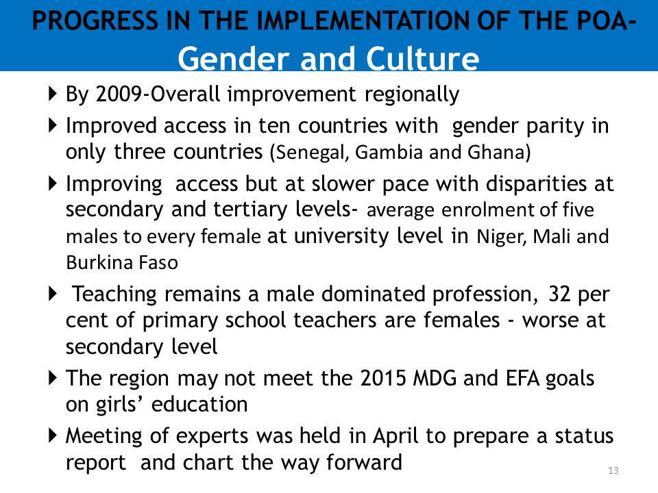  By 2009-Overall improvement regionally  Improved access in ten countries with gender parity in only three countries (Senegal, Gambia and Ghana)  I