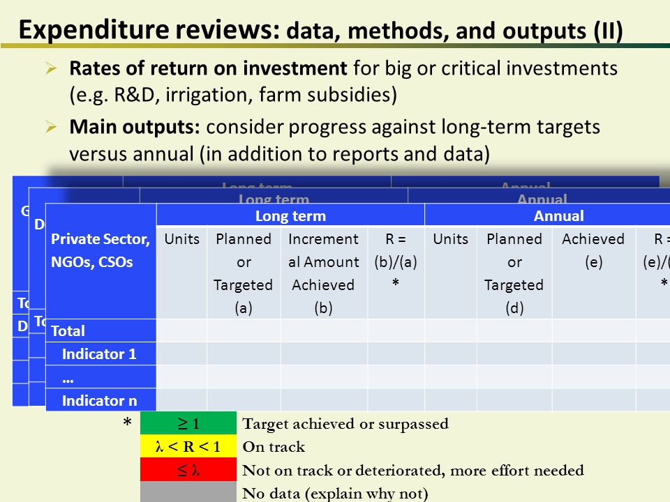 Expenditure reviews: data, methods, and outputs (II)  Rates of return on investment for big or critical investments (e.g.