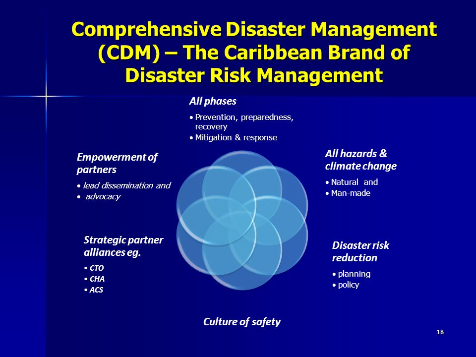 Comprehensive Disaster Management (CDM) – The Caribbean Brand of Disaster Risk Management 18 All phases Prevention, preparedness, recovery Mitigation & response All hazards & climate change Natural and Man-made Disaster risk reduction planning policy Culture of safety Strategic partner alliances eg.
