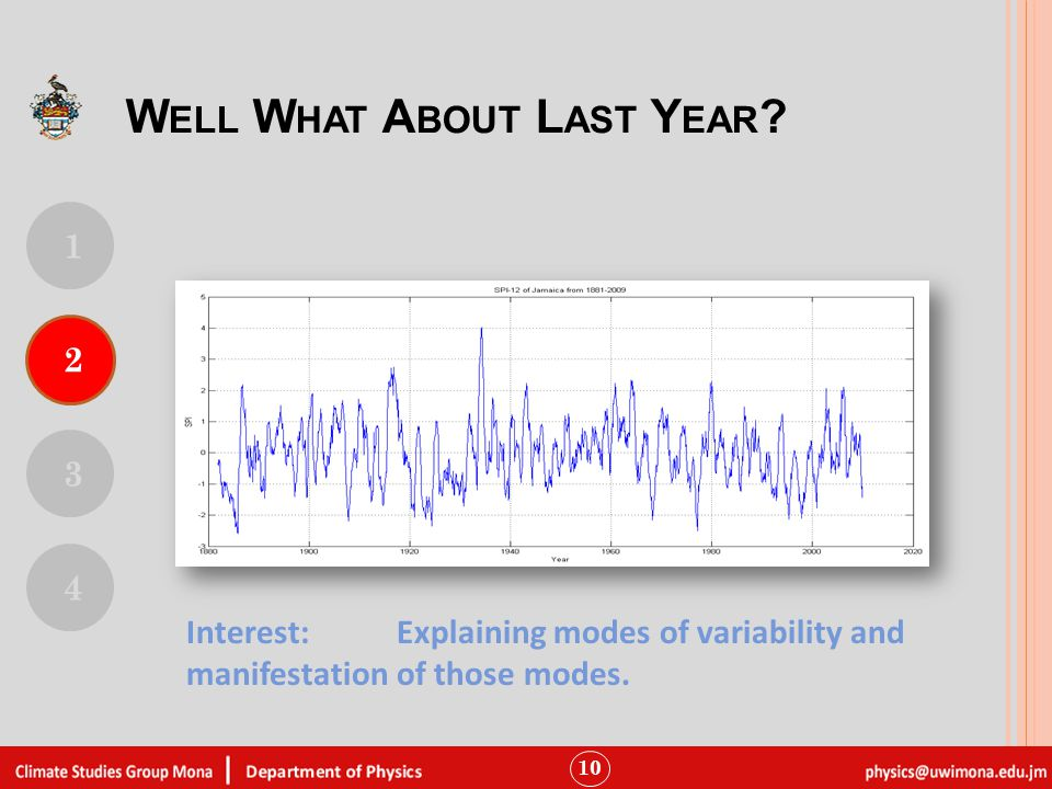10 W ELL W HAT A BOUT L AST Y EAR ? 1 3 4 2 Interest: Explaining modes of variability and manifestation of those modes.