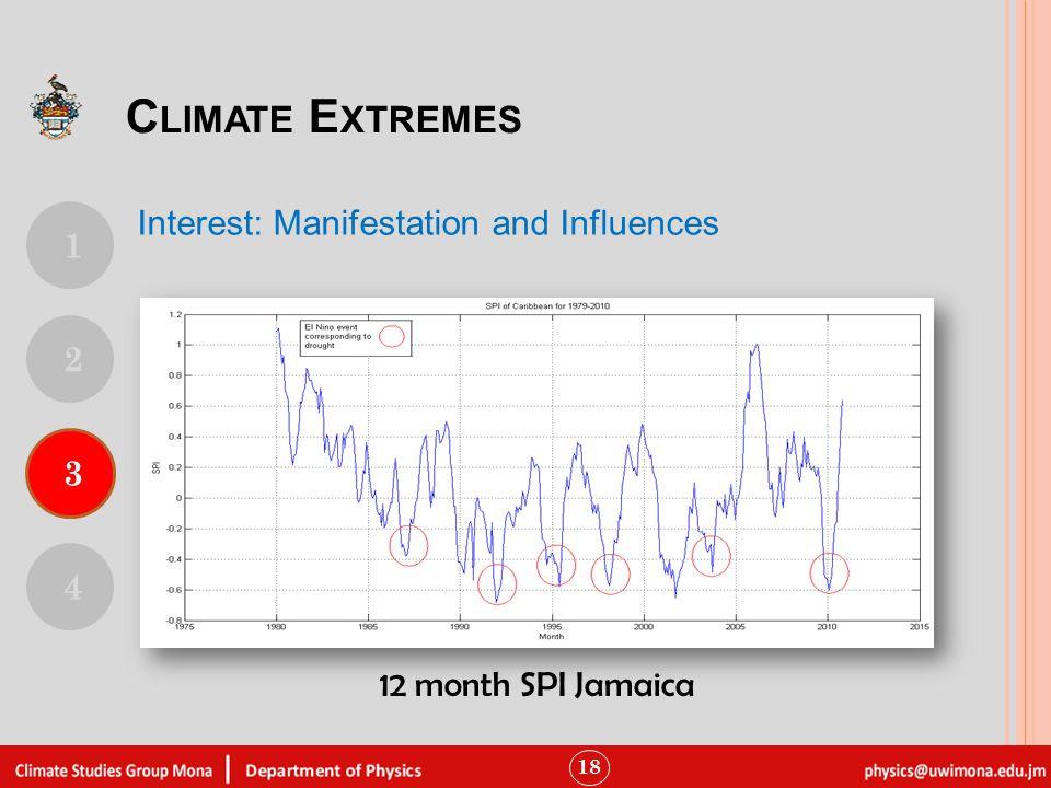 18 Interest: Manifestation and Influences C LIMATE E XTREMES 1 4 3 2 12 month SPI Jamaica