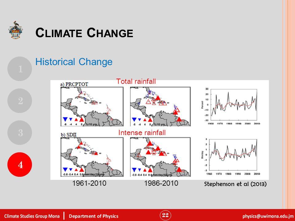 22 Stephenson et al (2013) Total rainfall Intense rainfall 1961-20101986-2010 Historical Change C LIMATE C HANGE 1 2 4 3