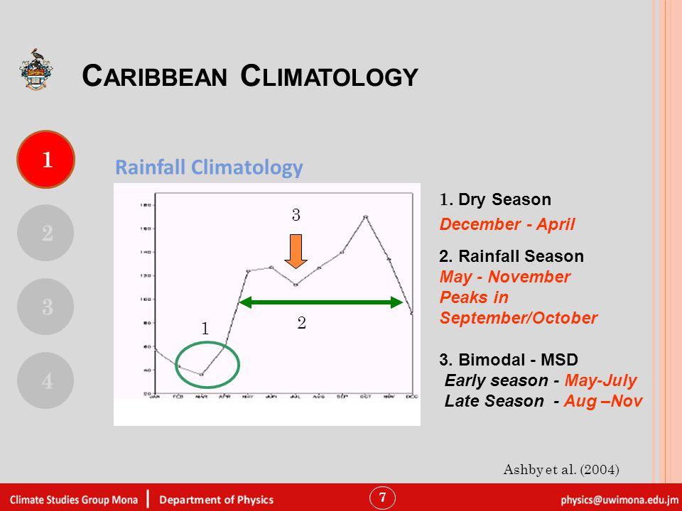 7 1. Dry Season December - April 3. Bimodal - MSD Early season - May-July Late Season - Aug –Nov 2. Rainfall Season May - November Peaks in September/